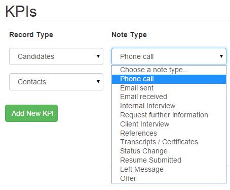 JobAdder Dashboard KPI Control